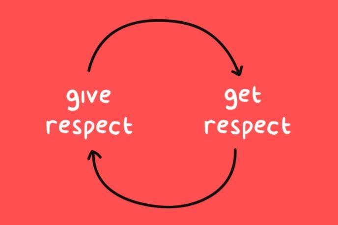 Poštovanje